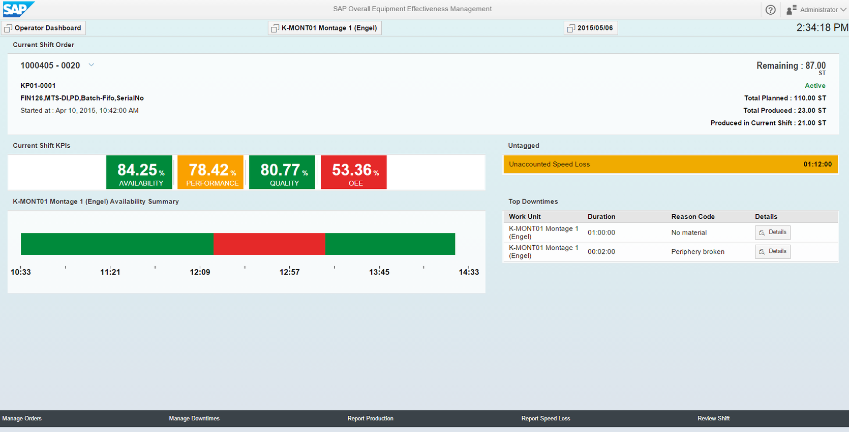 SAP OEE Operator Real-Time Dashboard